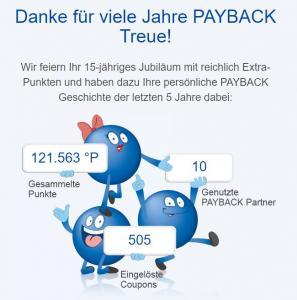 Payback Punkte Übersicht
